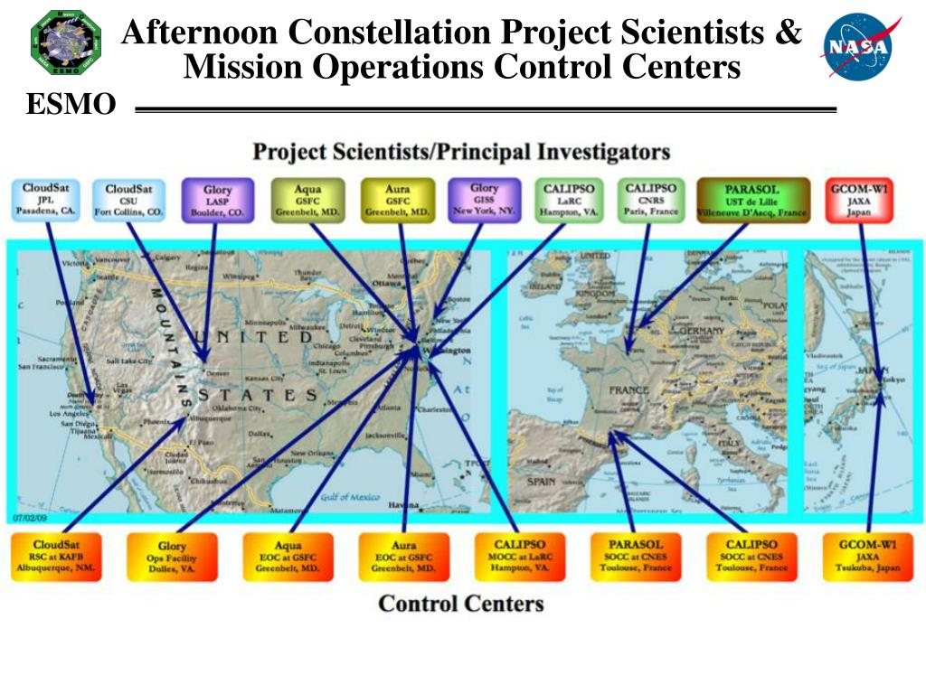 Afternoon Constellation Project Scientists & Mission Operations Control Centers