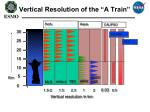 vertical resolution of the a train