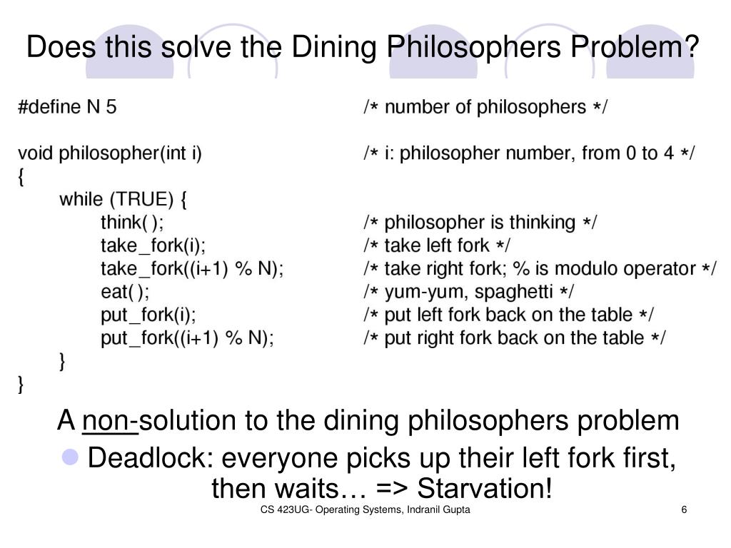 Does this solve the Dining Philosophers Problem?