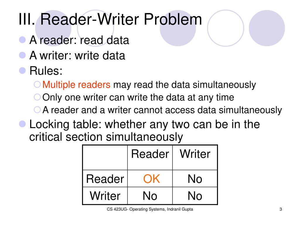 III. Reader-Writer Problem