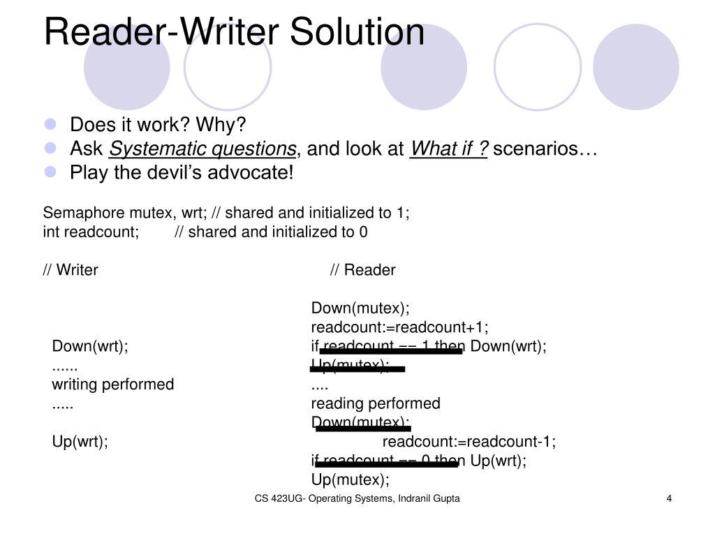 Reader-Writer Solution