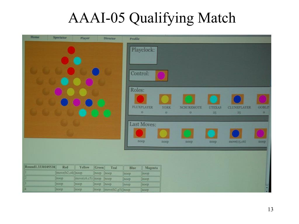 AAAI-05 Qualifying Match
