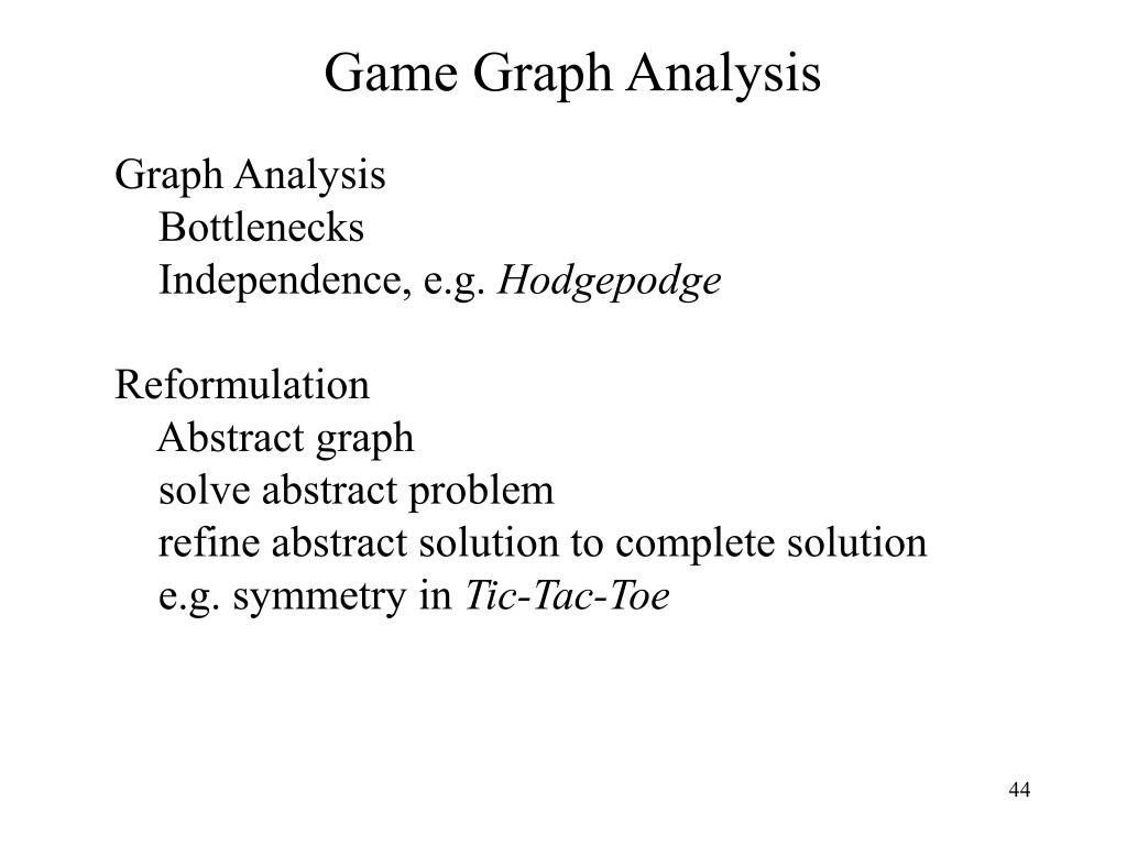 Game Graph Analysis