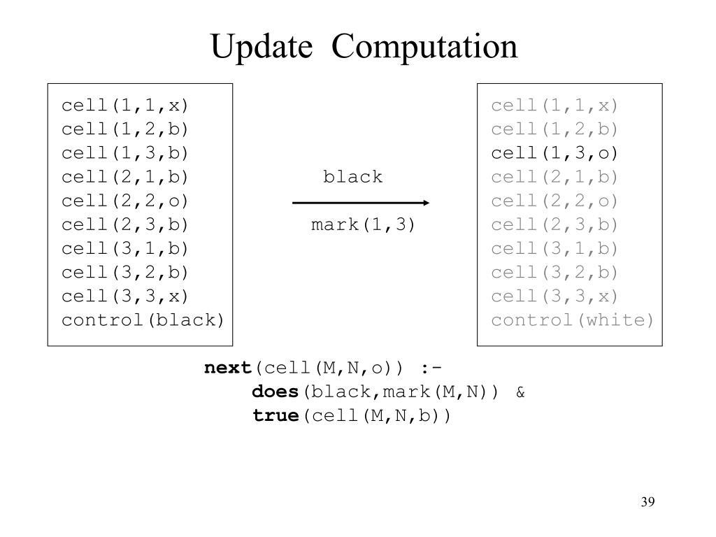 Update  Computation