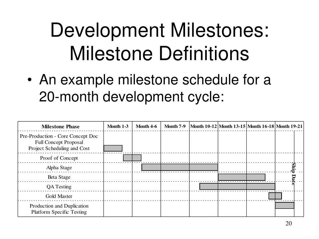 Development Milestones: