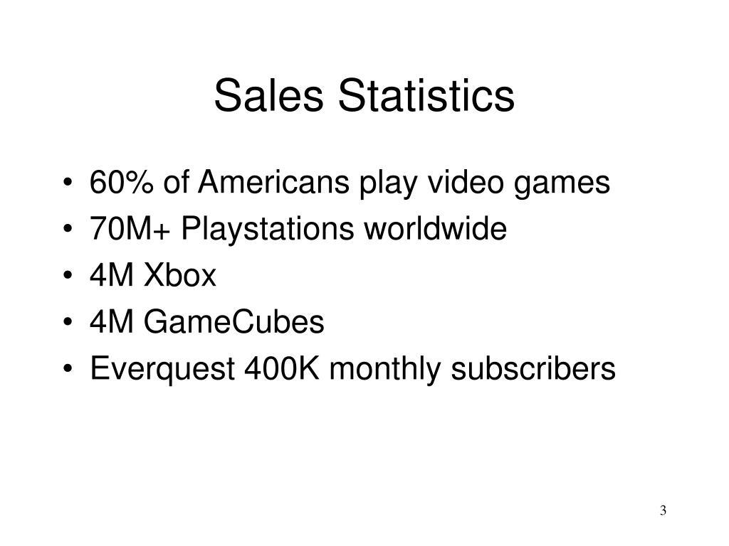 Sales Statistics
