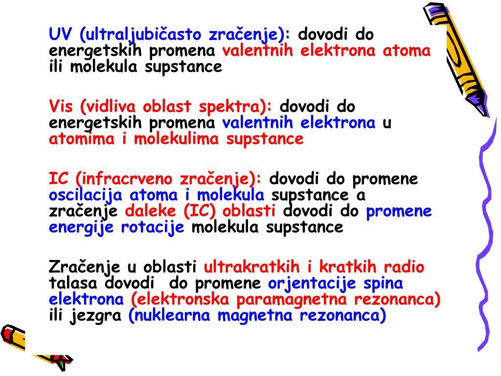 UV (ultraljubi