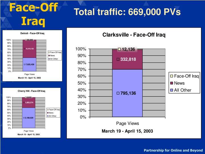 Total traffic: 669,000 PVs