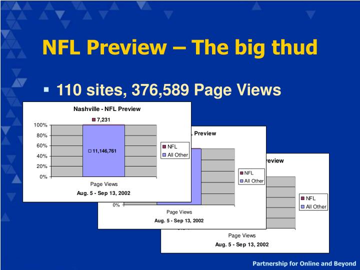 NFL Preview – The big thud