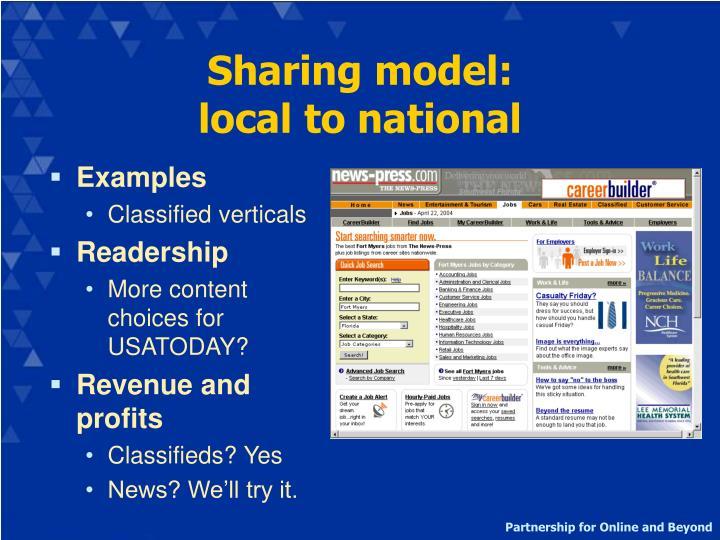 Sharing model: