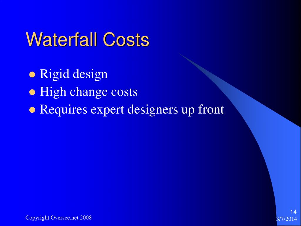 Waterfall Costs