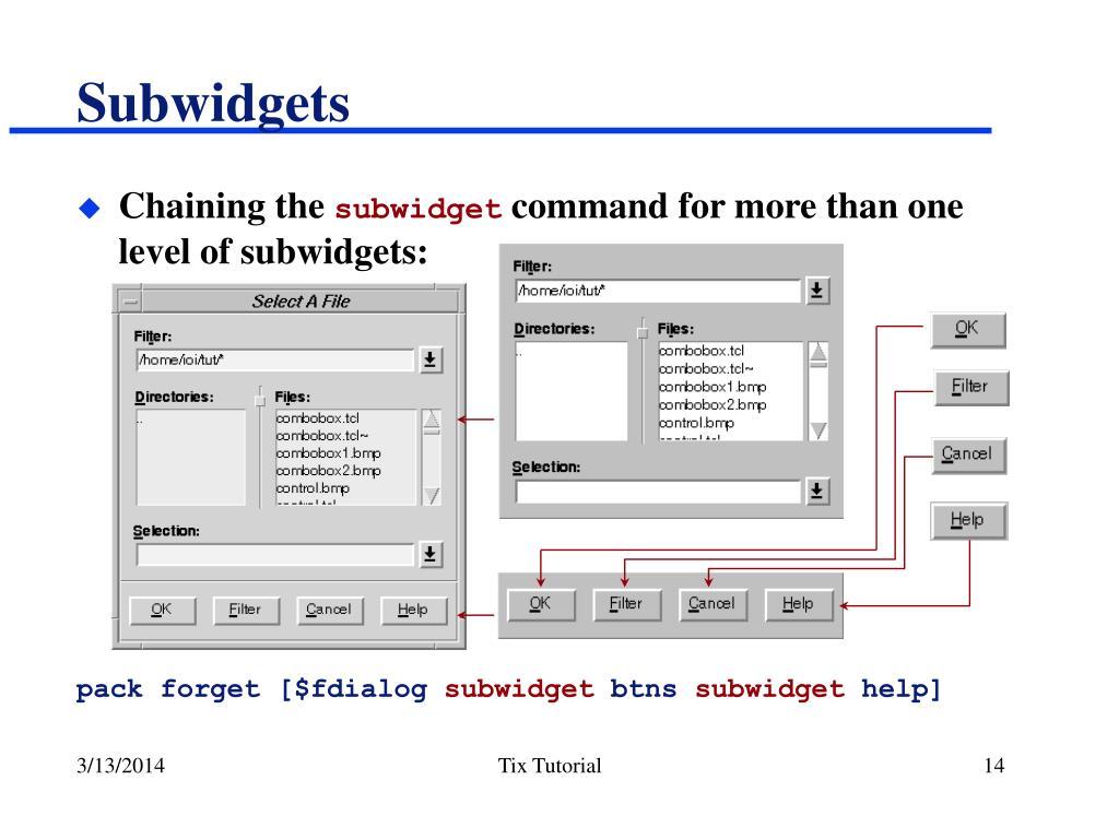 Subwidgets