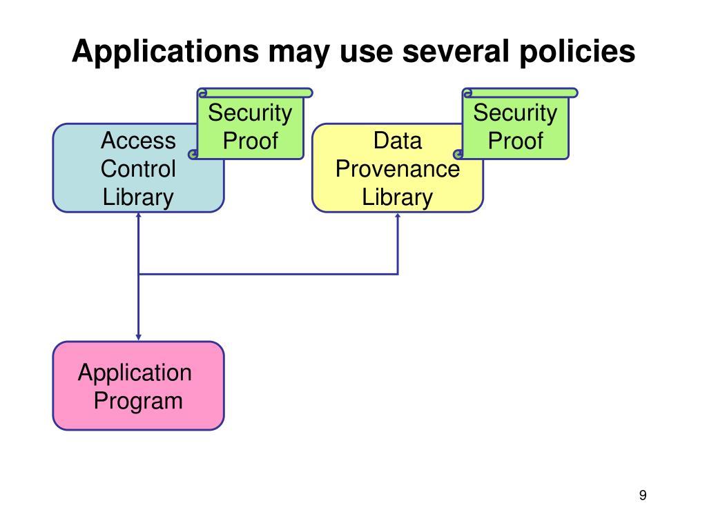 Applications may use several policies