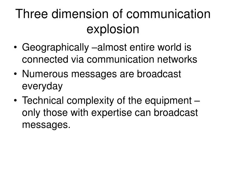 Three dimension of communication explosion
