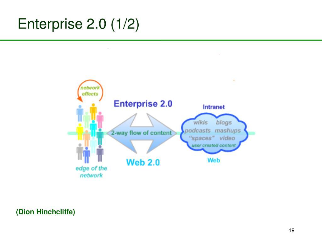 Enterprise 2.0 (1/2)