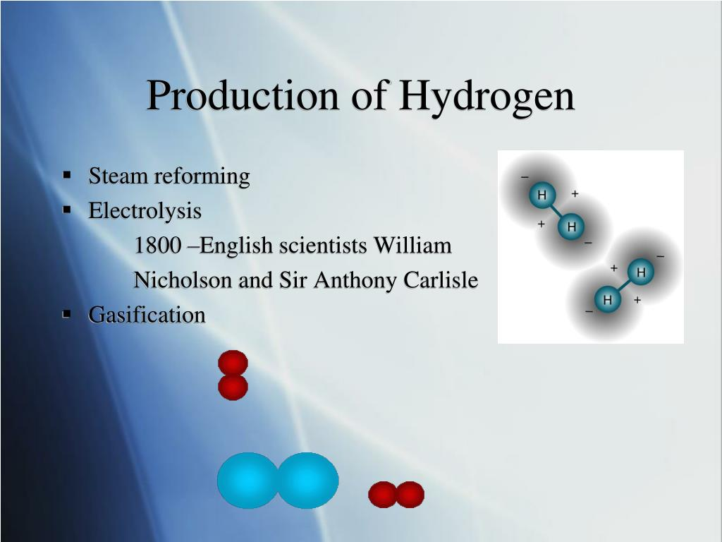 Production of Hydrogen