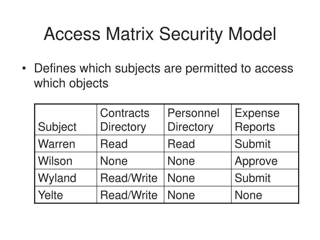 Access Matrix Security Model