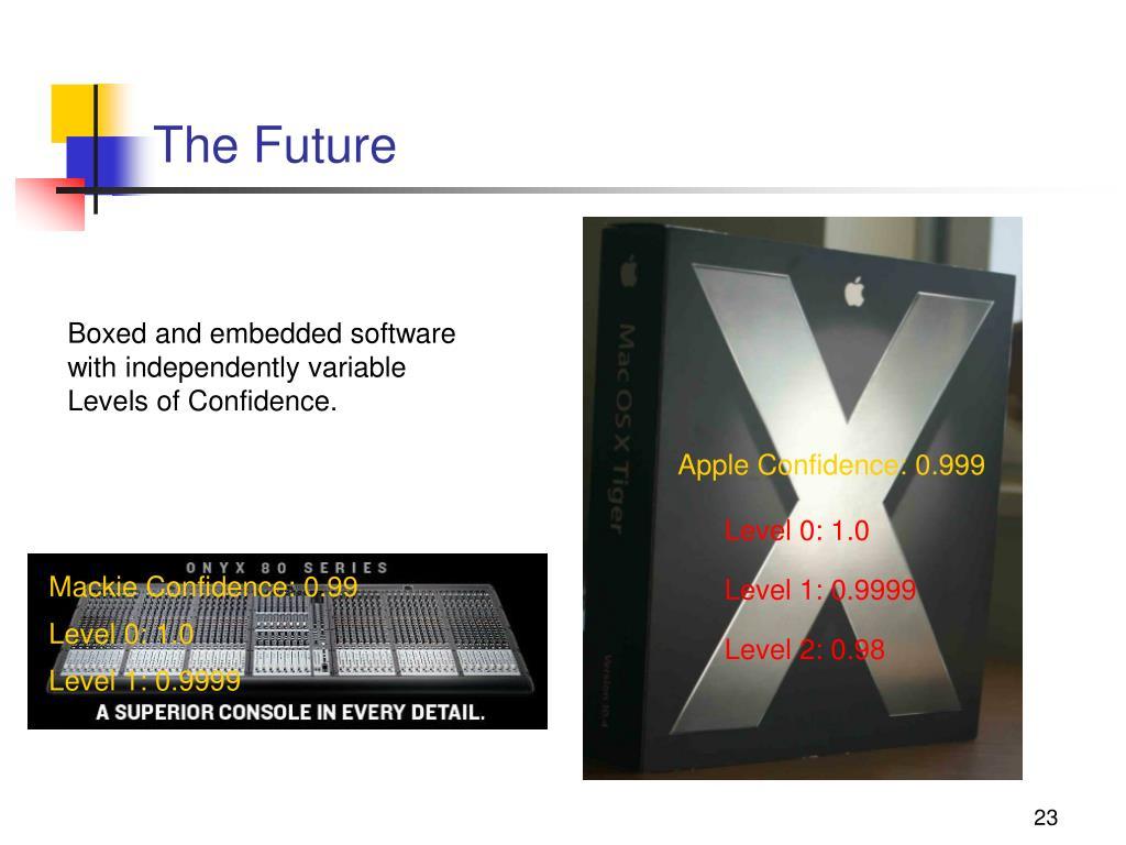 Apple Confidence: 0.999