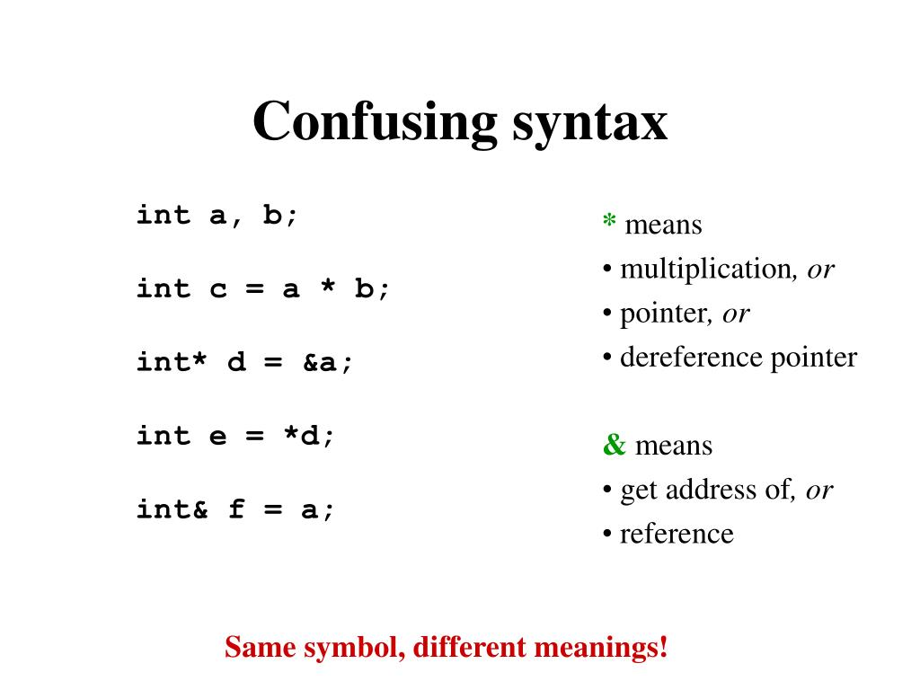 Confusing syntax