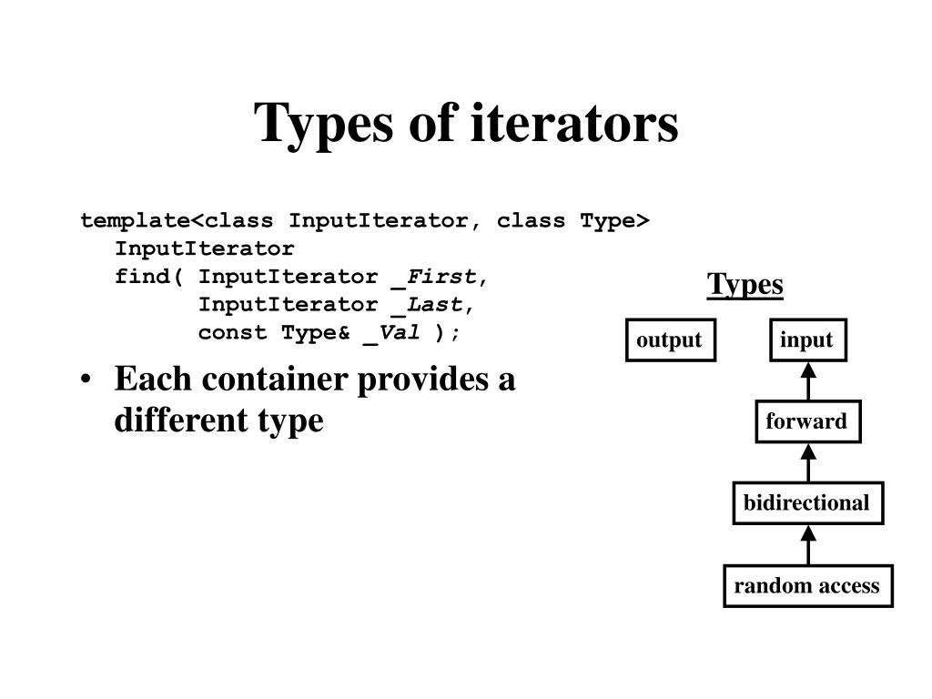 Types of iterators