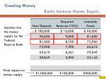 creating money banks increase money supply8