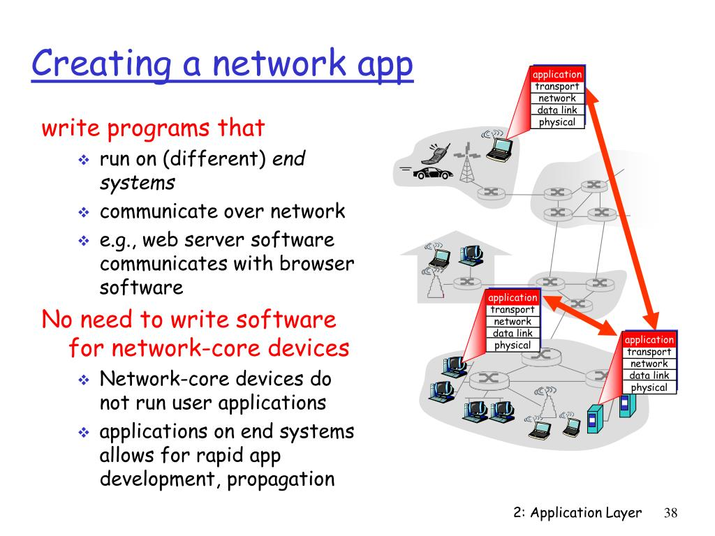 Creating a network app