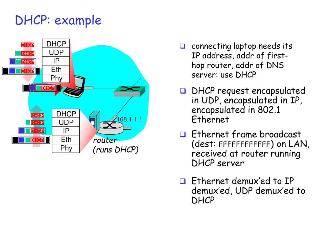 DHCP: example