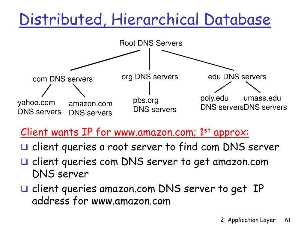 Distributed, Hierarchical Database