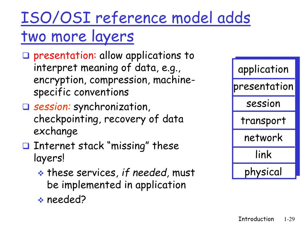 ISO/OSI reference model adds two more layers