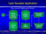 cash receipts application