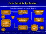 cash receipts application38