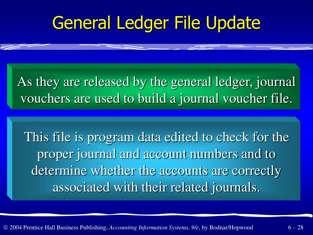 General Ledger File Update