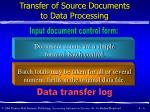 transfer of source documents to data processing6