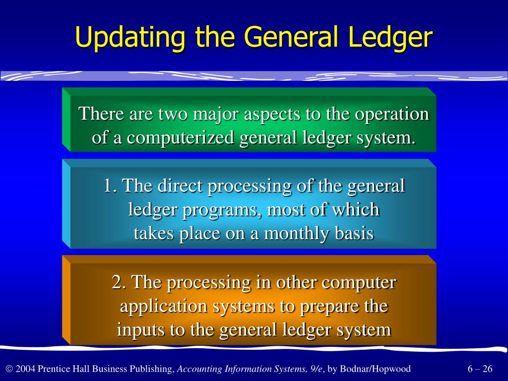 Updating the General Ledger