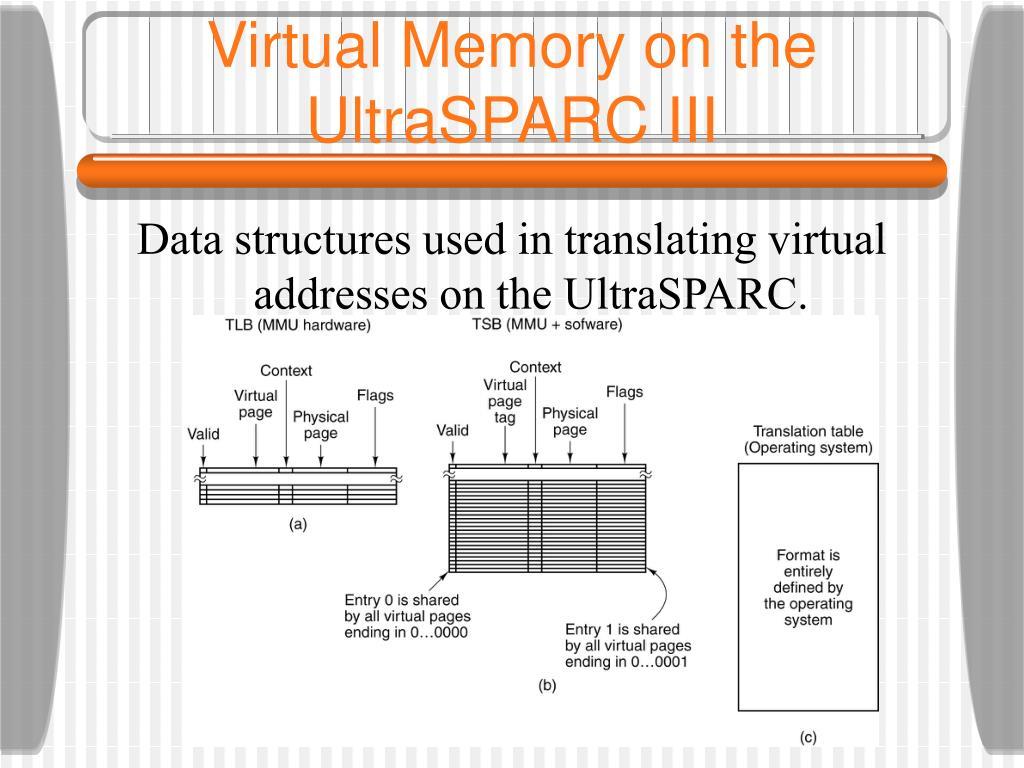 Virtual Memory on the UltraSPARC III