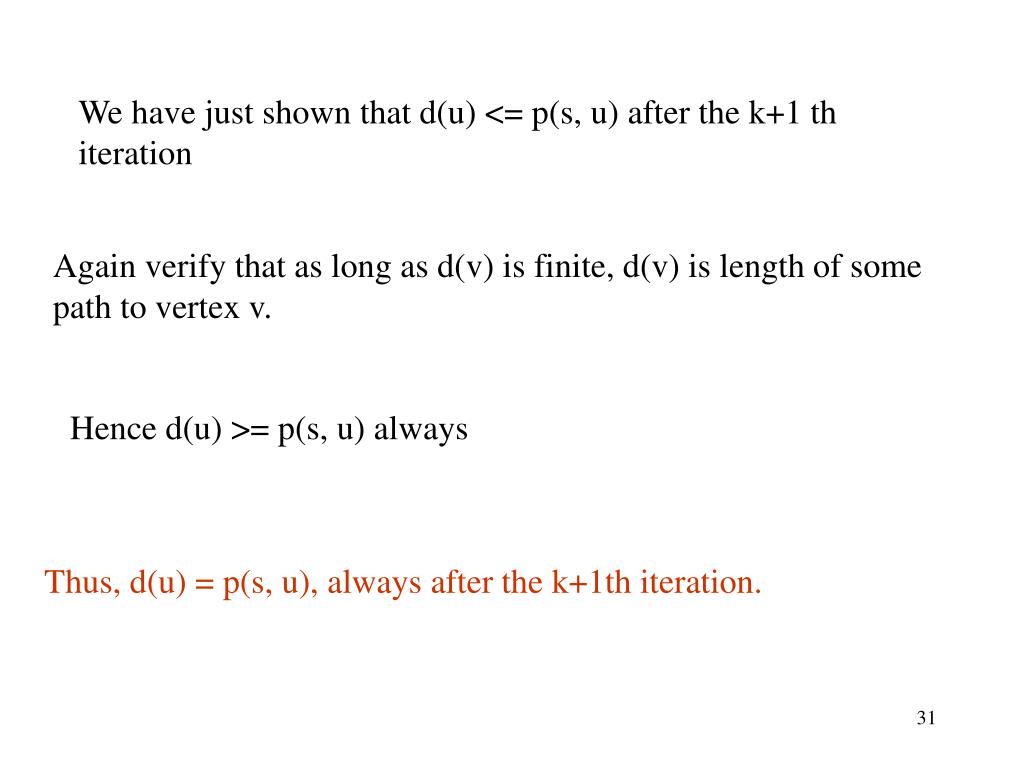 We have just shown that d(u) <= p(s, u) after the k+1 th iteration