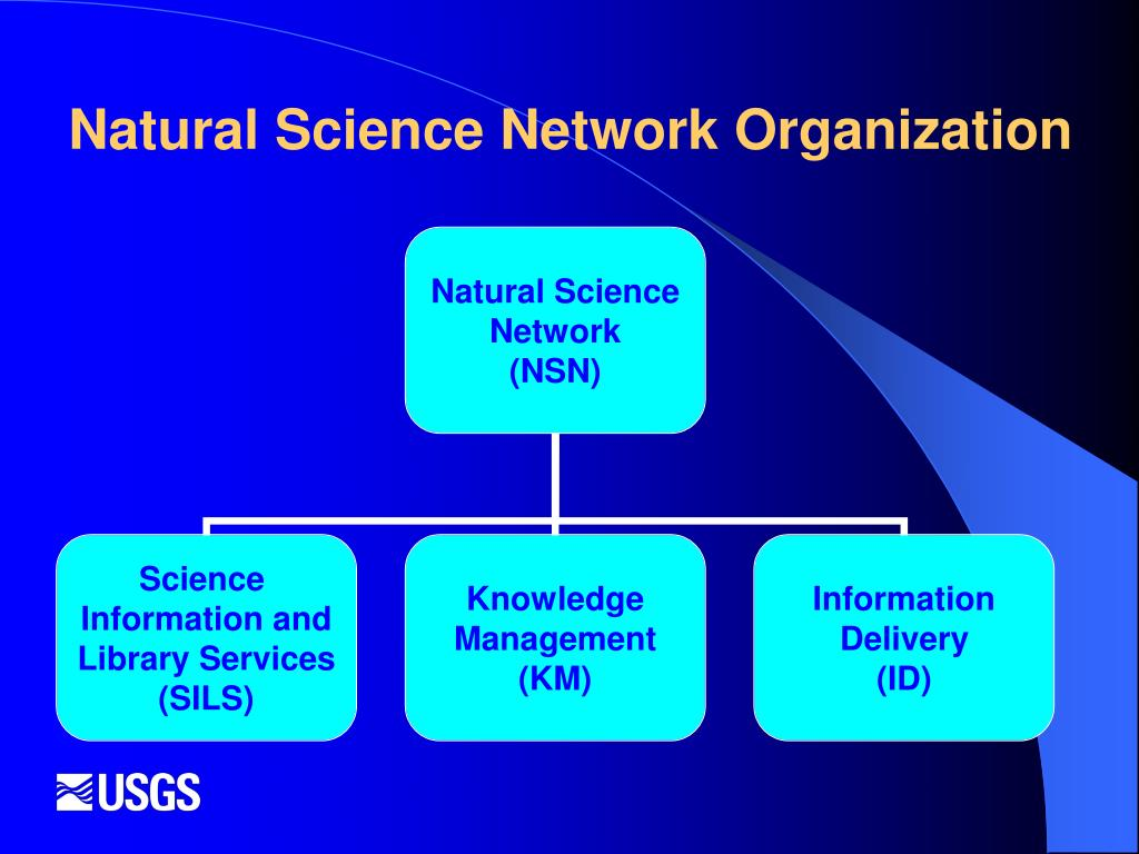 Natural Science Network Organization