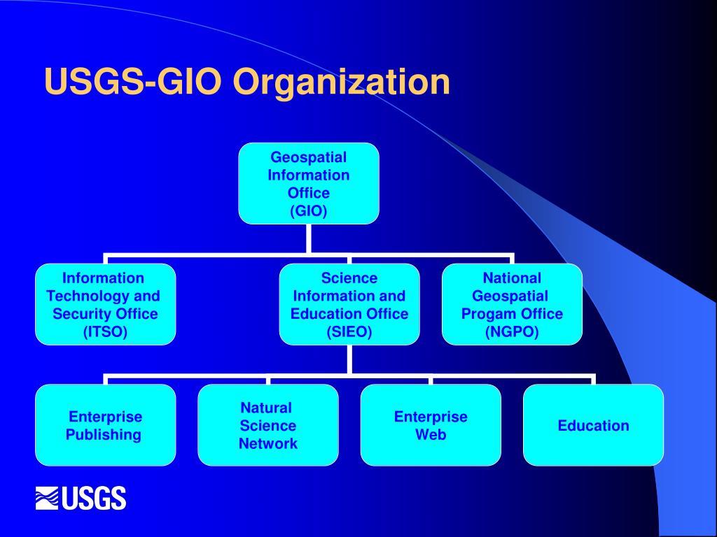 USGS-GIO Organization