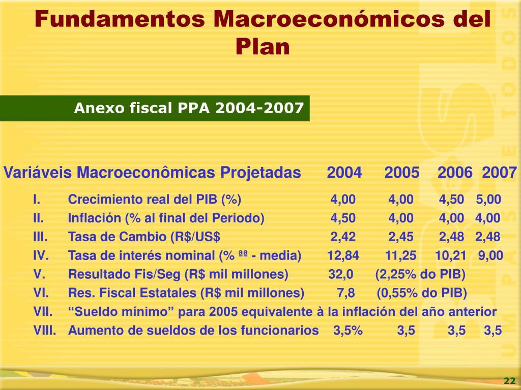 Variáveis Macroeconômicas Projetadas     2004     2005    2006  2007