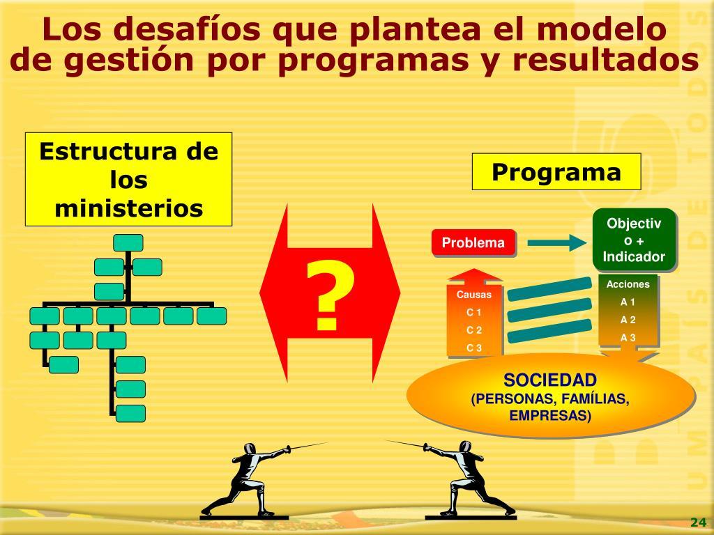Estructura de los ministerios