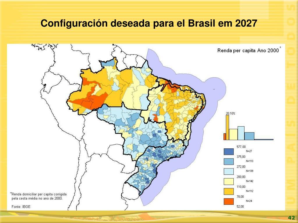 Configuración deseada para el Brasil em 2027