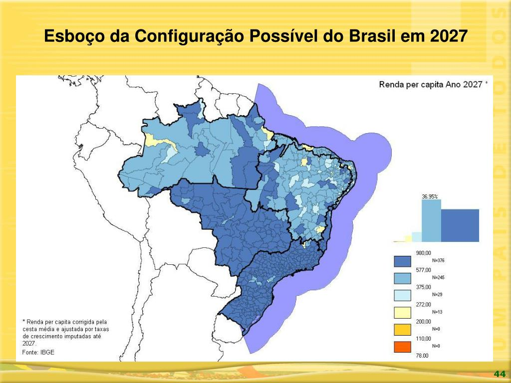 Esboço da Configuração Possível do Brasil em 2027