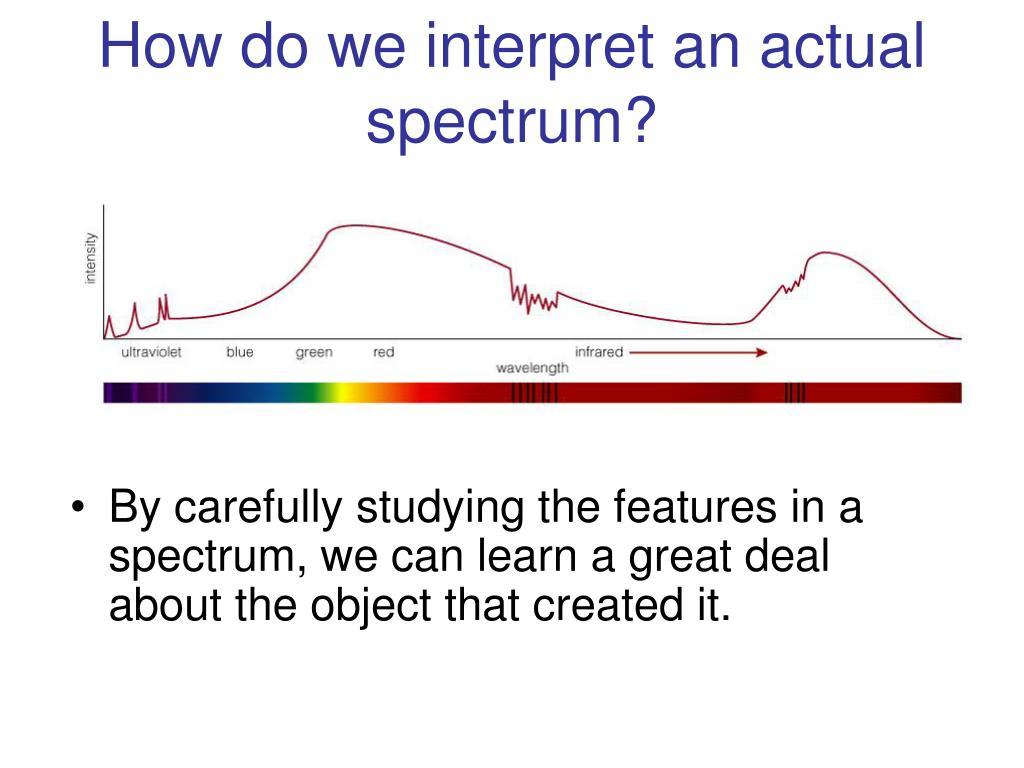 How do we interpret an actual spectrum?