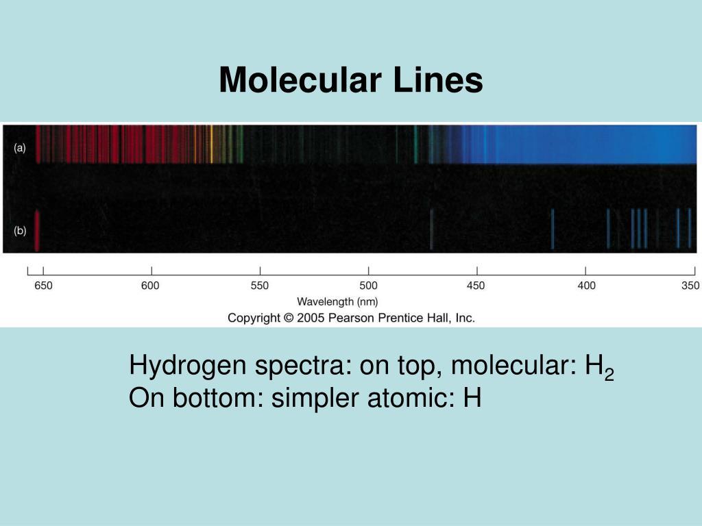 Molecular Lines
