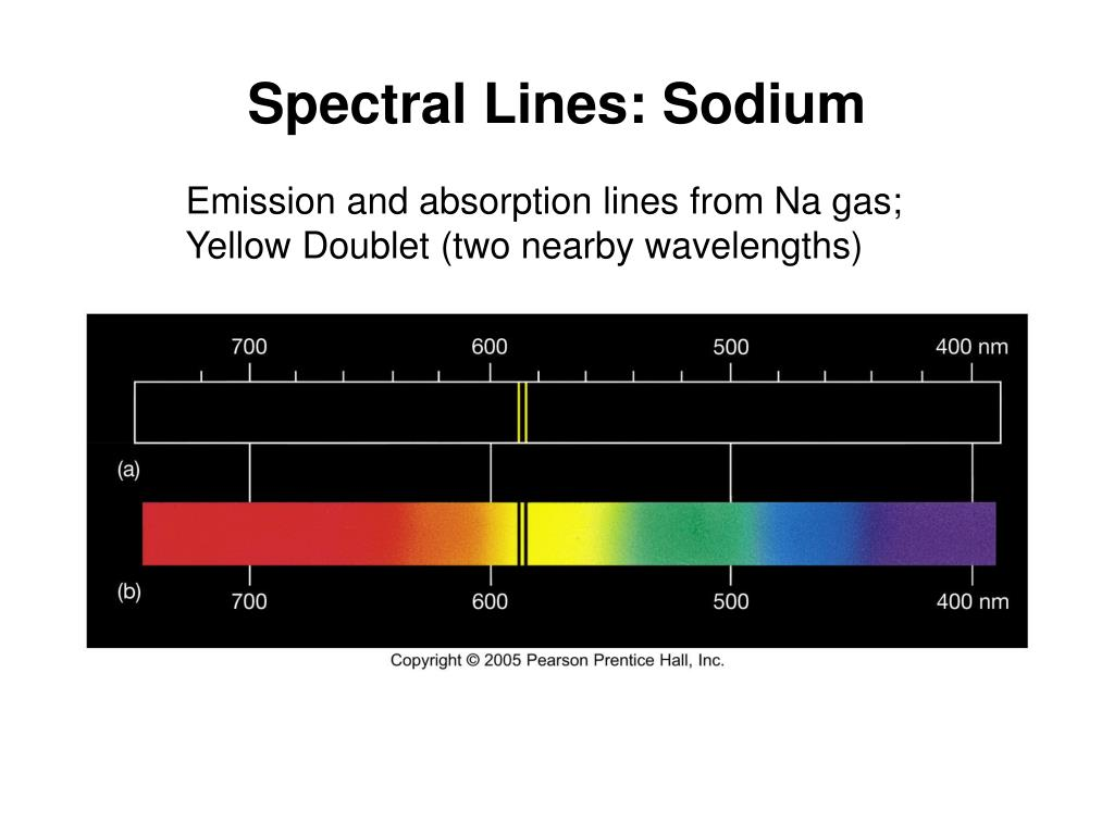 Spectral Lines: Sodium