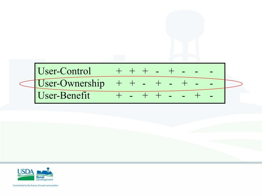 User-Control+++-+---