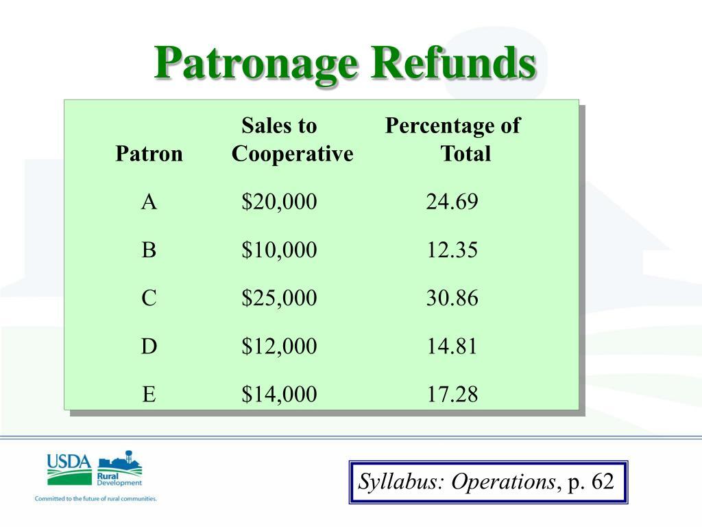 Patronage Refunds