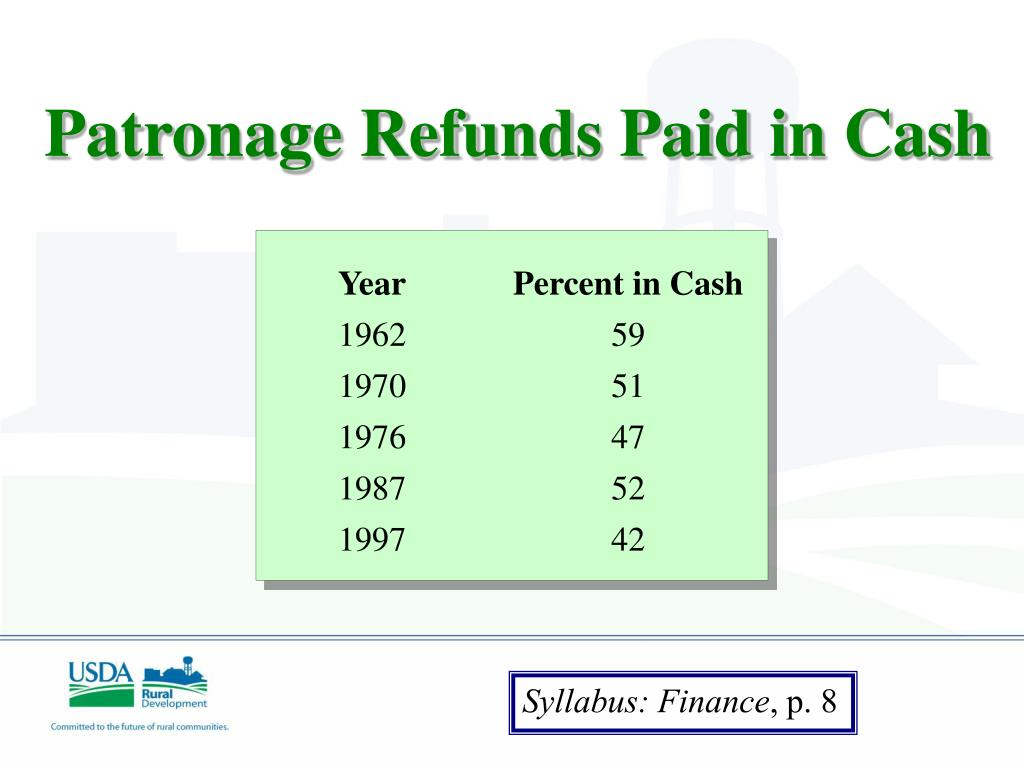 Patronage Refunds Paid in Cash