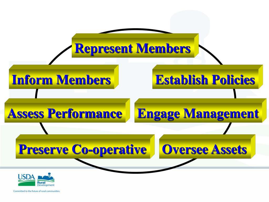 Represent Members