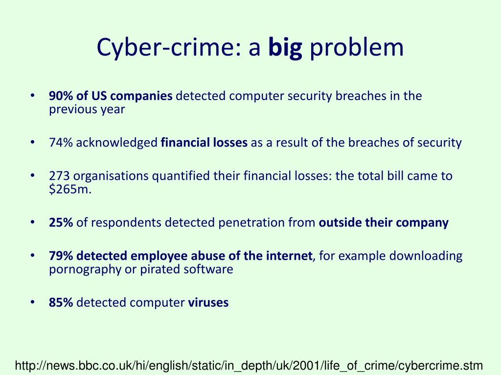 Cyber-crime: a